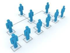 Finding the Right Managment